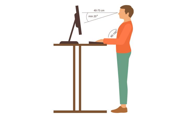 cum să vă potriviți ergonomic biroul - standidesk